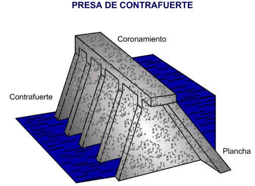 Presas De Agua Pdf Download deeper perpetuel directcd iview